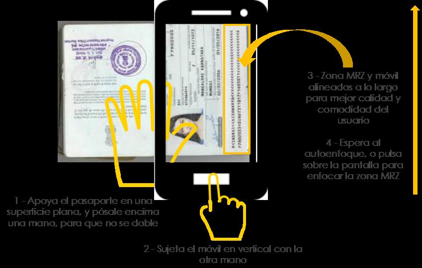 Instrucciones Captura Documento identidad o pasaporte